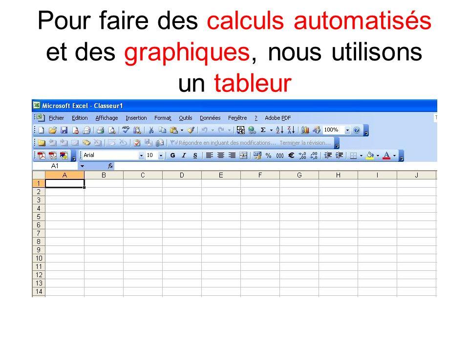 Pour faire des calculs automatisés et des graphiques, nous utilisons un tableur