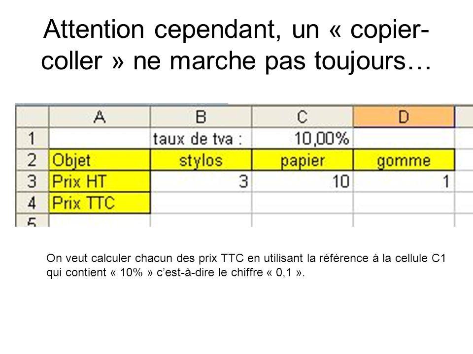 Attention cependant, un « copier- coller » ne marche pas toujours… On veut calculer chacun des prix TTC en utilisant la référence à la cellule C1 qui contient « 10% » cest-à-dire le chiffre « 0,1 ».