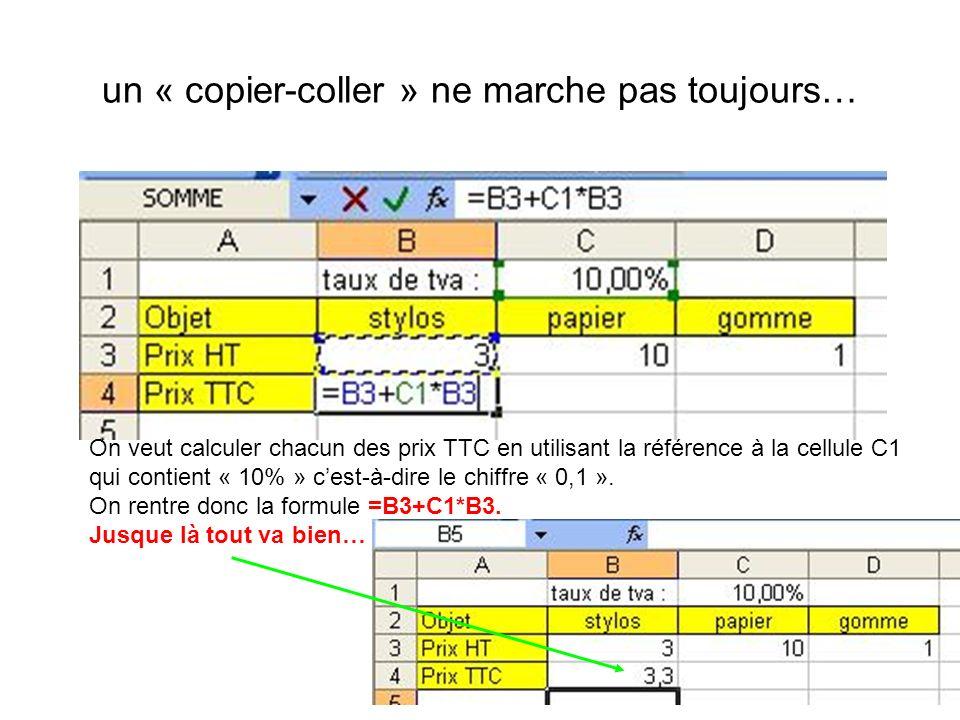 un « copier-coller » ne marche pas toujours… On veut calculer chacun des prix TTC en utilisant la référence à la cellule C1 qui contient « 10% » cest-à-dire le chiffre « 0,1 ».