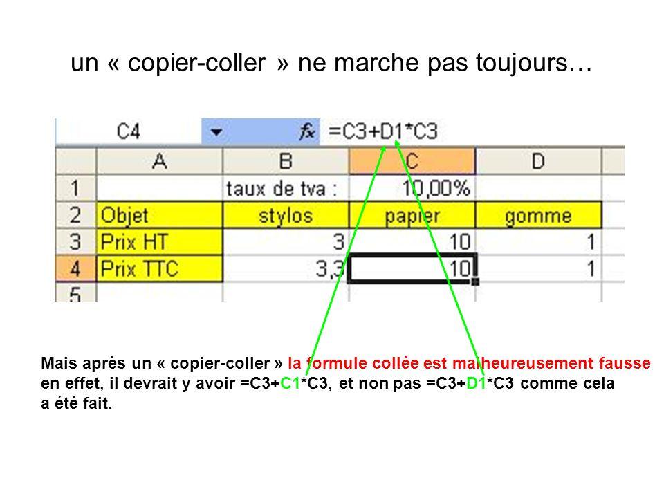 un « copier-coller » ne marche pas toujours… Mais après un « copier-coller » la formule collée est malheureusement fausse en effet, il devrait y avoir =C3+C1*C3, et non pas =C3+D1*C3 comme cela a été fait.