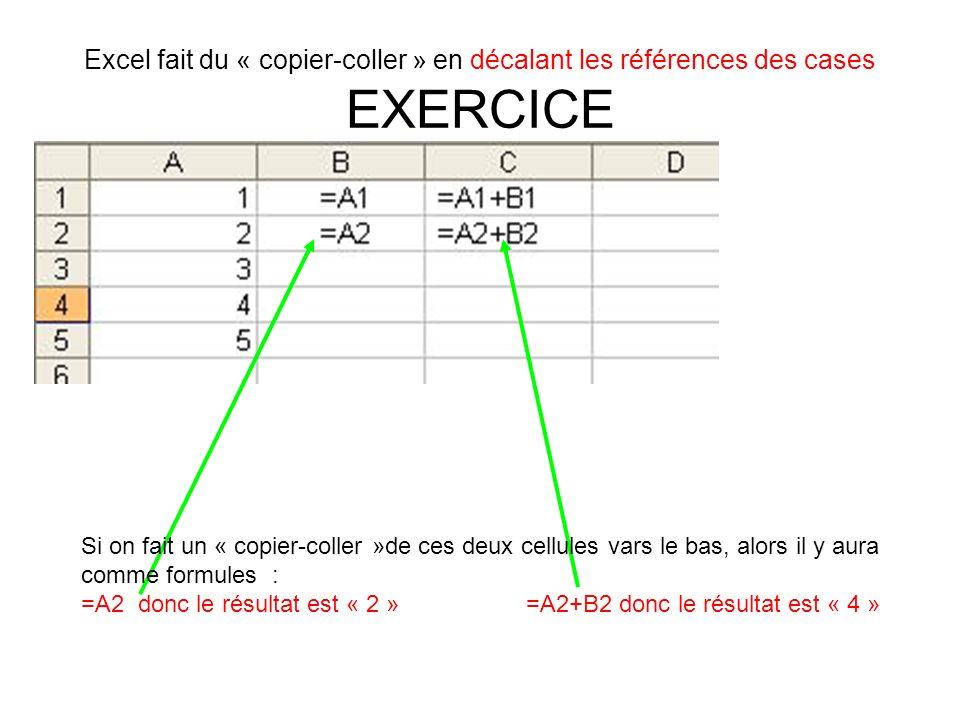 Excel fait du « copier-coller » en décalant les références des cases EXERCICE Si on fait un « copier-coller »de ces deux cellules vars le bas, alors il y aura comme formules : =A2 donc le résultat est « 2 » =A2+B2 donc le résultat est « 4 »