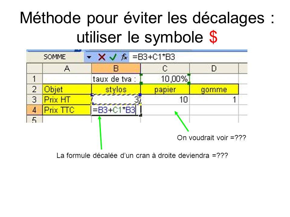 Méthode pour éviter les décalages : utiliser le symbole $ La formule décalée dun cran à droite deviendra =??? On voudrait voir =???
