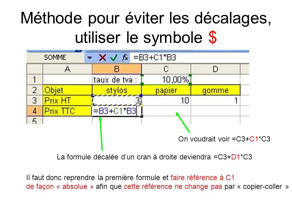 Méthode pour éviter les décalages, utiliser le symbole $ La formule décalée dun cran à droite deviendra =C3+D1*C3 On voudrait voir =C3+C1*C3 Il faut donc reprendre la première formule et faire référence à C1 de façon « absolue » afin que cette référence ne change pas par « copier-coller »