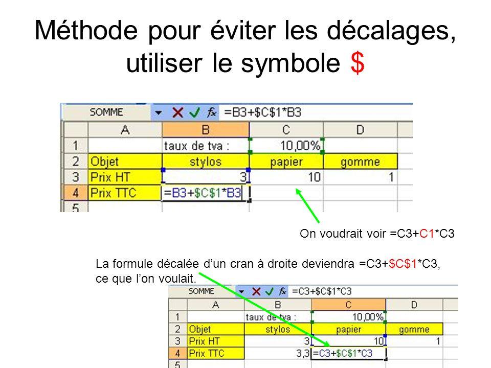 Méthode pour éviter les décalages, utiliser le symbole $ On voudrait voir =C3+C1*C3 La formule décalée dun cran à droite deviendra =C3+$C$1*C3, ce que lon voulait.