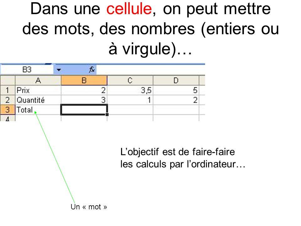 Dans une cellule, on peut mettre des mots, des nombres (entiers ou à virgule)… Lobjectif est de faire-faire les calculs par lordinateur… Le nom de la