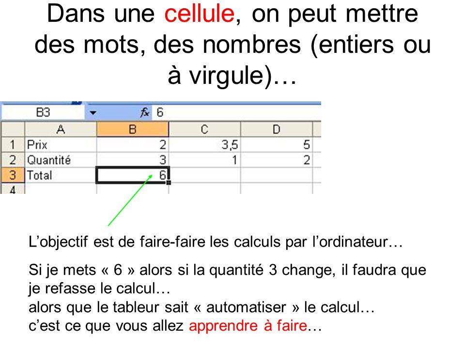 Dans une cellule, on peut mettre des mots, des nombres (entiers ou à virgule)… Lobjectif est de faire-faire les calculs par lordinateur… Si je mets « 6 » alors si la quantité 3 change, il faudra que je refasse le calcul… alors que le tableur sait « automatiser » le calcul… cest ce que vous allez apprendre à faire…