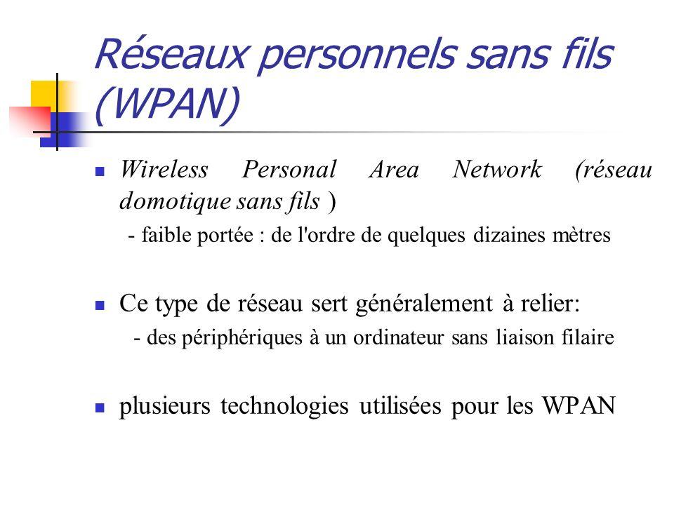 Réseaux personnels sans fils (WPAN) Wireless Personal Area Network (réseau domotique sans fils ) - faible portée : de l'ordre de quelques dizaines mèt