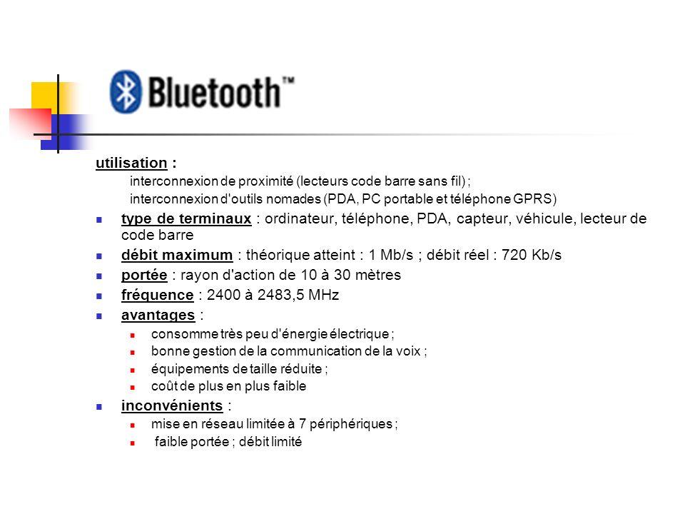 utilisation : interconnexion de proximité (lecteurs code barre sans fil) ; interconnexion d'outils nomades (PDA, PC portable et téléphone GPRS) type d