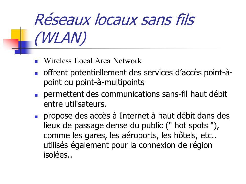 Réseaux locaux sans fils (WLAN) Wireless Local Area Network offrent potentiellement des services daccès point-à- point ou point-à-multipoints permette