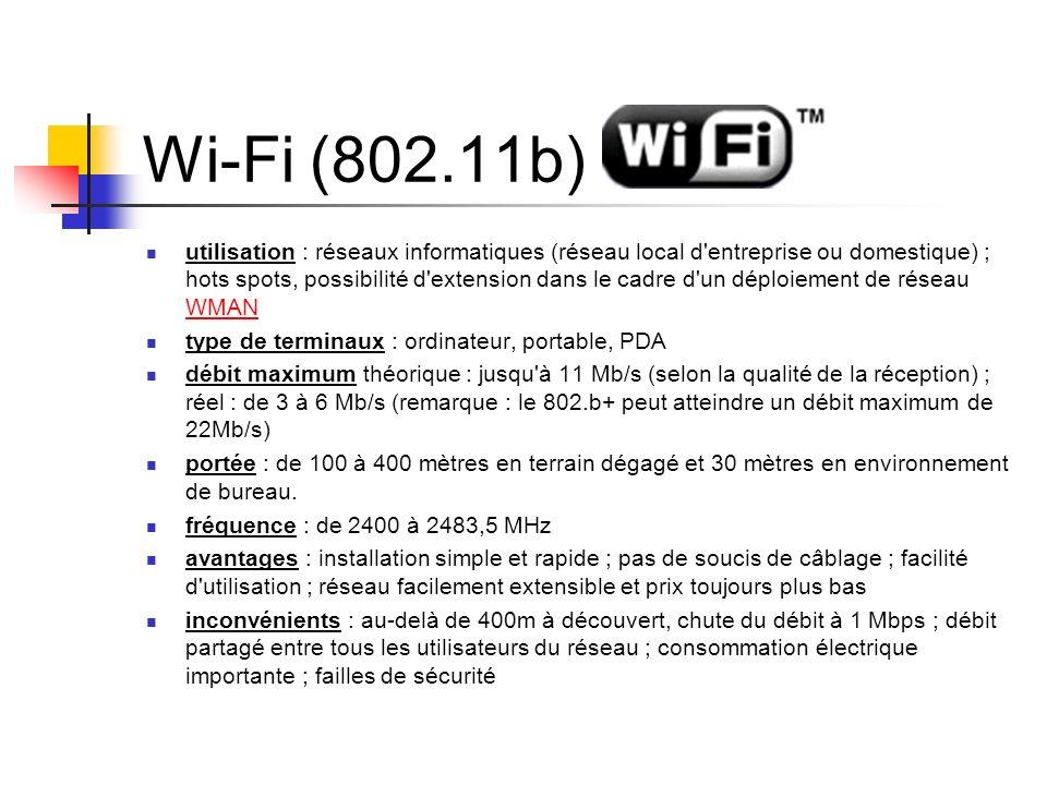 Wi-Fi (802.11b) utilisation : réseaux informatiques (réseau local d'entreprise ou domestique) ; hots spots, possibilité d'extension dans le cadre d'un