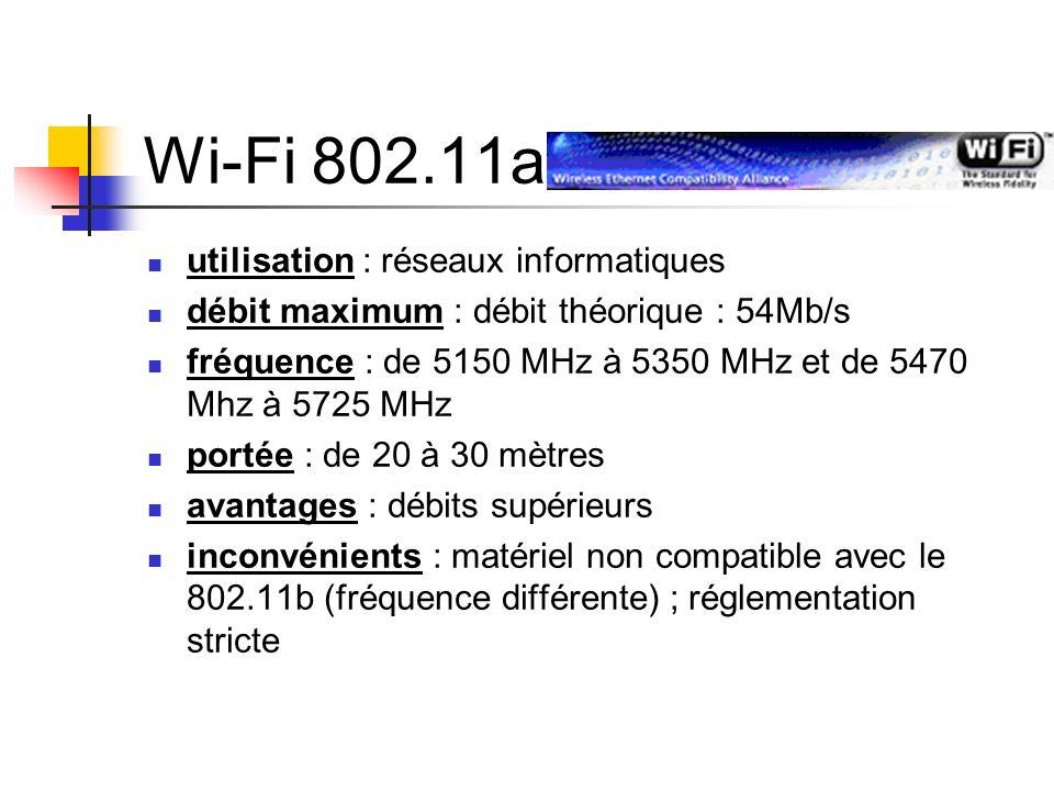 Wi-Fi 802.11a utilisation : réseaux informatiques débit maximum : débit théorique : 54Mb/s fréquence : de 5150 MHz à 5350 MHz et de 5470 Mhz à 5725 MH