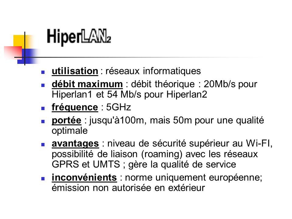 utilisation : réseaux informatiques débit maximum : débit théorique : 20Mb/s pour Hiperlan1 et 54 Mb/s pour Hiperlan2 fréquence : 5GHz portée : jusqu'