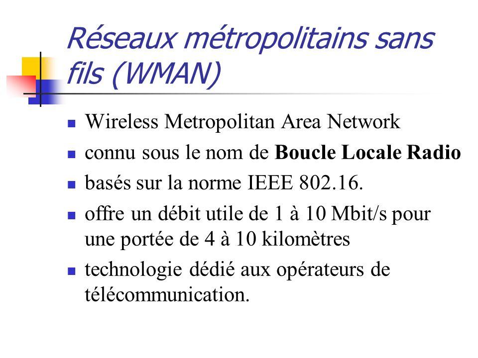 Réseaux métropolitains sans fils (WMAN) Wireless Metropolitan Area Network connu sous le nom de Boucle Locale Radio basés sur la norme IEEE 802.16. of