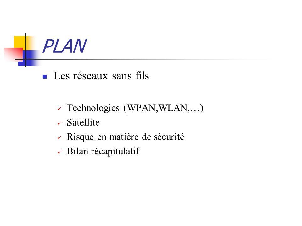 PLAN Les réseaux sans fils Technologies (WPAN,WLAN,…) Satellite Risque en matière de sécurité Bilan récapitulatif