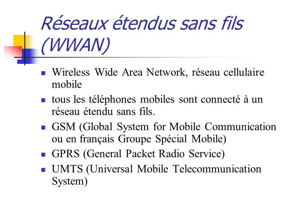 Réseaux étendus sans fils (WWAN) Wireless Wide Area Network, réseau cellulaire mobile tous les téléphones mobiles sont connecté à un réseau étendu san