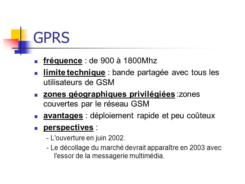 fréquence : de 900 à 1800Mhz limite technique : bande partagée avec tous les utilisateurs de GSM zones géographiques privilégiées :zones couvertes par
