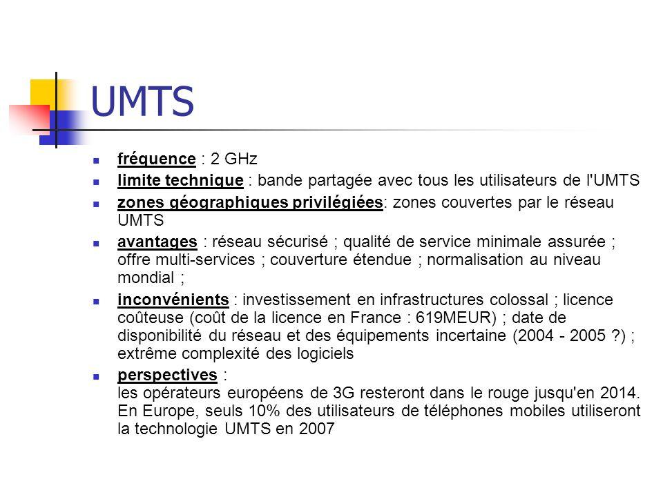 fréquence : 2 GHz limite technique : bande partagée avec tous les utilisateurs de l'UMTS zones géographiques privilégiées: zones couvertes par le rése