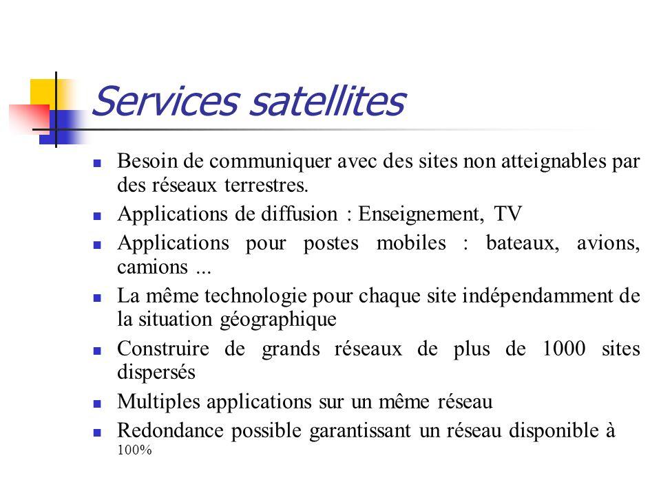 Services satellites Besoin de communiquer avec des sites non atteignables par des réseaux terrestres. Applications de diffusion : Enseignement, TV App