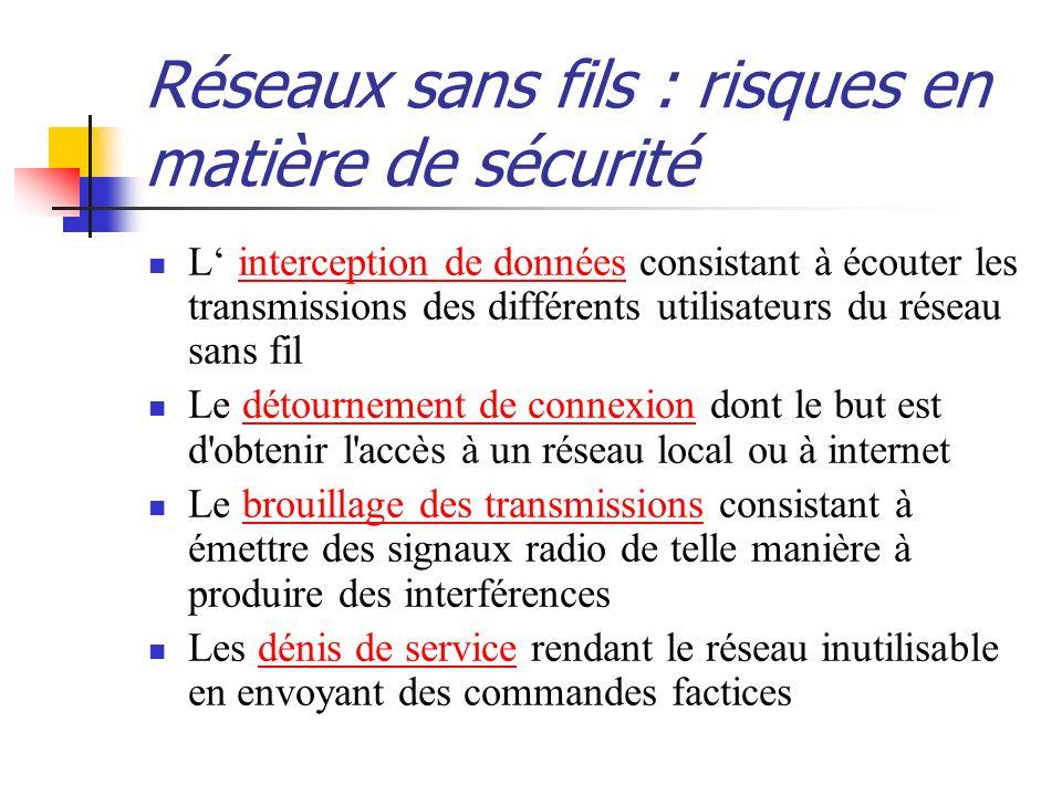 Réseaux sans fils : risques en matière de sécurité L interception de données consistant à écouter les transmissions des différents utilisateurs du rés