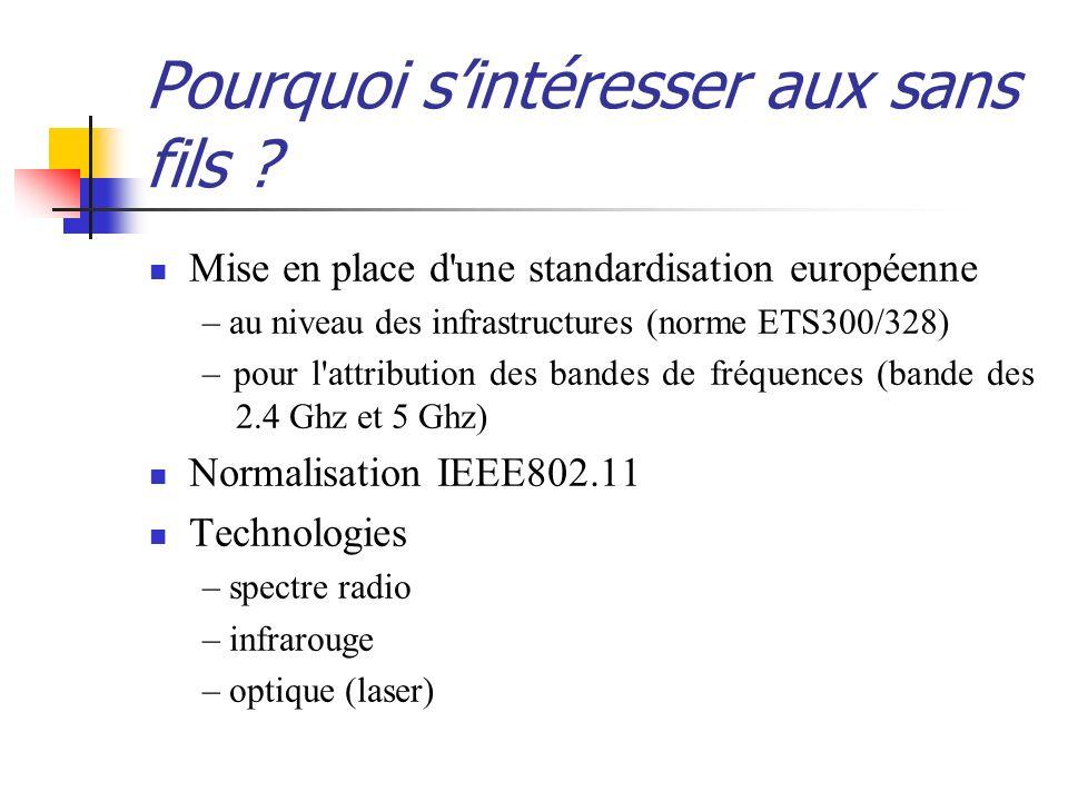 Pourquoi sintéresser aux sans fils ? Mise en place d'une standardisation européenne – au niveau des infrastructures (norme ETS300/328) – pour l'attrib