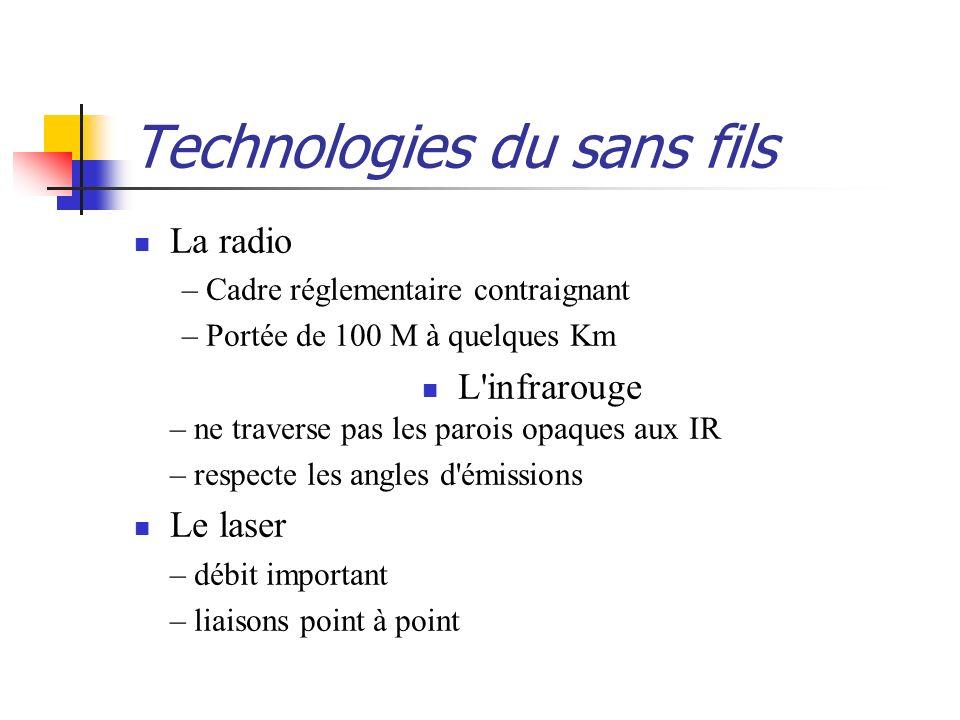 Technologies du sans fils La radio – Cadre réglementaire contraignant – Portée de 100 M à quelques Km L'infrarouge – ne traverse pas les parois opaque