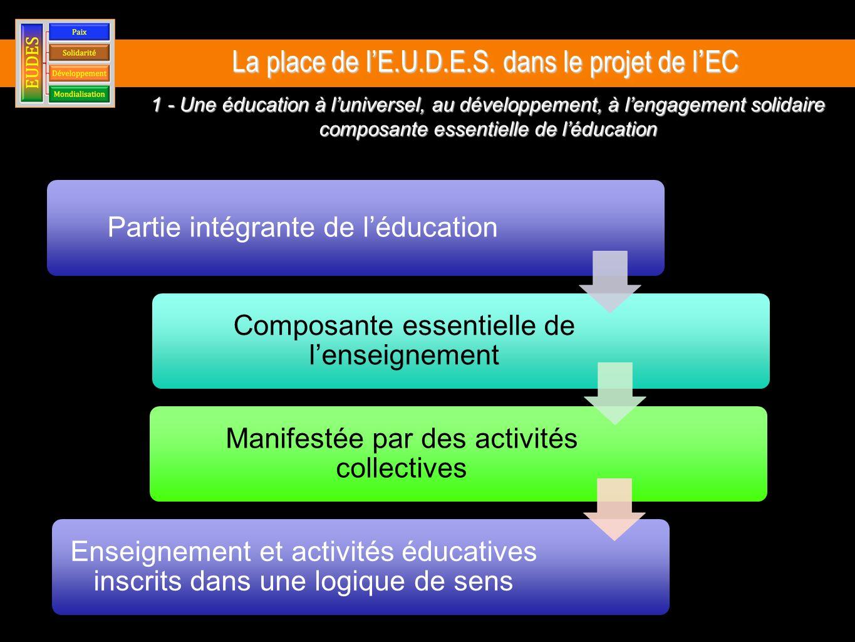 La place de lE.U.D.E.S. dans le projet de l EC