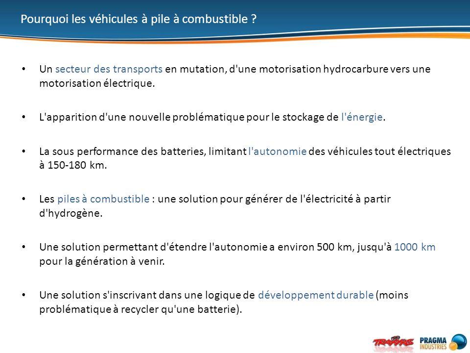 Pourquoi les véhicules à pile à combustible ? Un secteur des transports en mutation, d'une motorisation hydrocarbure vers une motorisation électrique.
