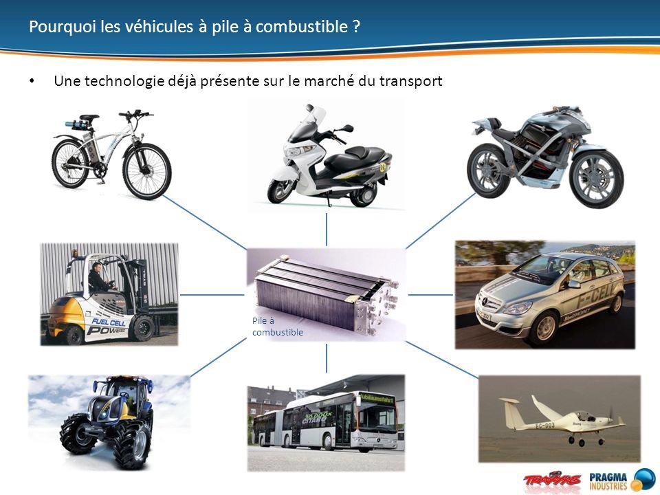 Pourquoi les véhicules à pile à combustible ? Une technologie déjà présente sur le marché du transport Pile à combustible