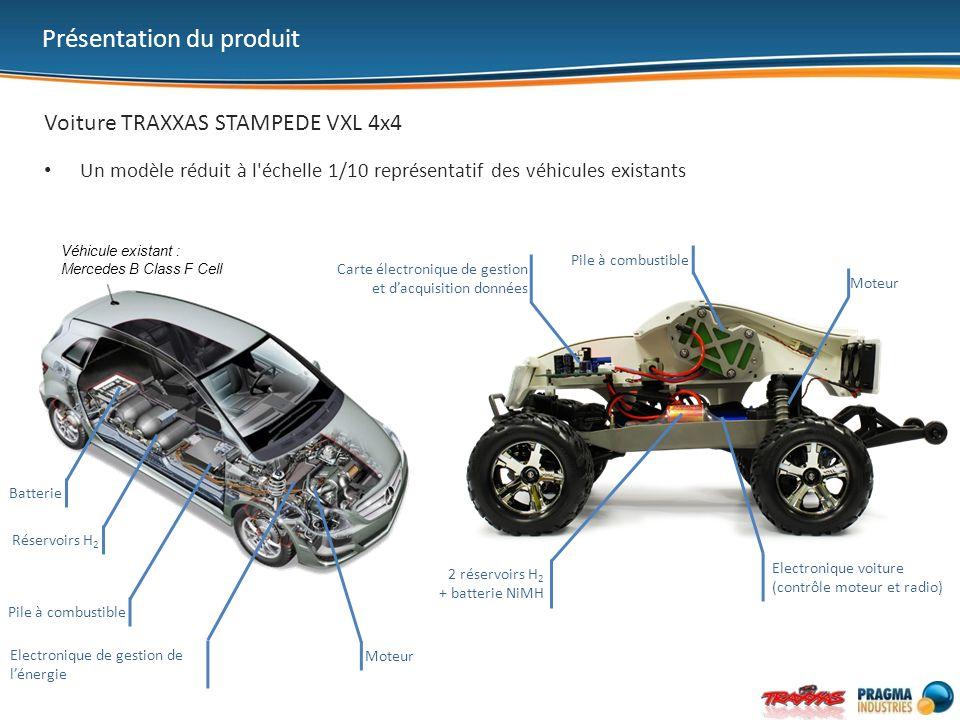 Voiture TRAXXAS STAMPEDE VXL 4x4 Un modèle réduit à l échelle 1/10 représentatif des véhicules existants Présentation du produit Electronique voiture (contrôle moteur et radio) Carte électronique de gestion et dacquisition données Moteur Véhicule existant : Mercedes B Class F Cell 2 réservoirs H 2 + batterie NiMH Réservoirs H 2 Batterie Pile à combustible Electronique de gestion de lénergie Moteur
