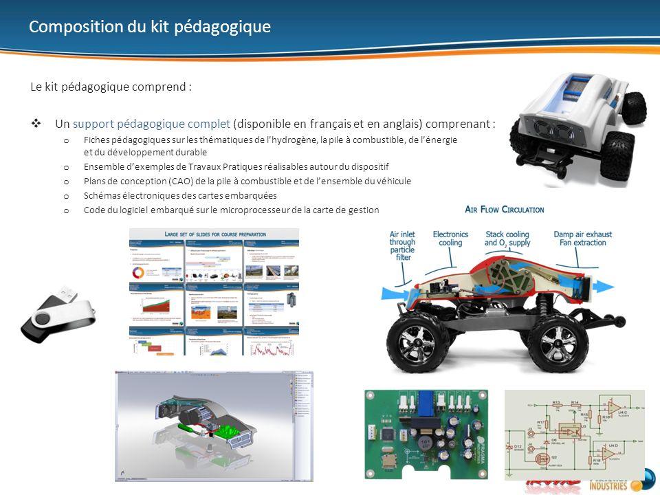 Le kit pédagogique comprend : Un support pédagogique complet (disponible en français et en anglais) comprenant : o Fiches pédagogiques sur les thémati
