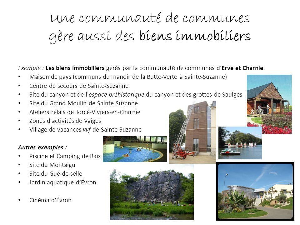Une communauté de communes gère aussi des biens immobiliers Exemple : Les biens immobiliers gérés par la communauté de communes dErve et Charnie Maiso