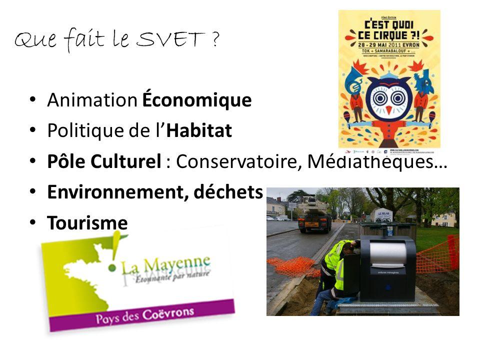Que fait le SVET ? Animation Économique Politique de lHabitat Pôle Culturel : Conservatoire, Médiathèques… Environnement, déchets Tourisme