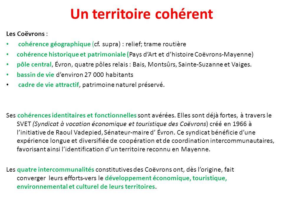 Un territoire cohérent Les Coëvrons : cohérence géographique (cf. supra) : relief; trame routière cohérence historique et patrimoniale (Pays dArt et d