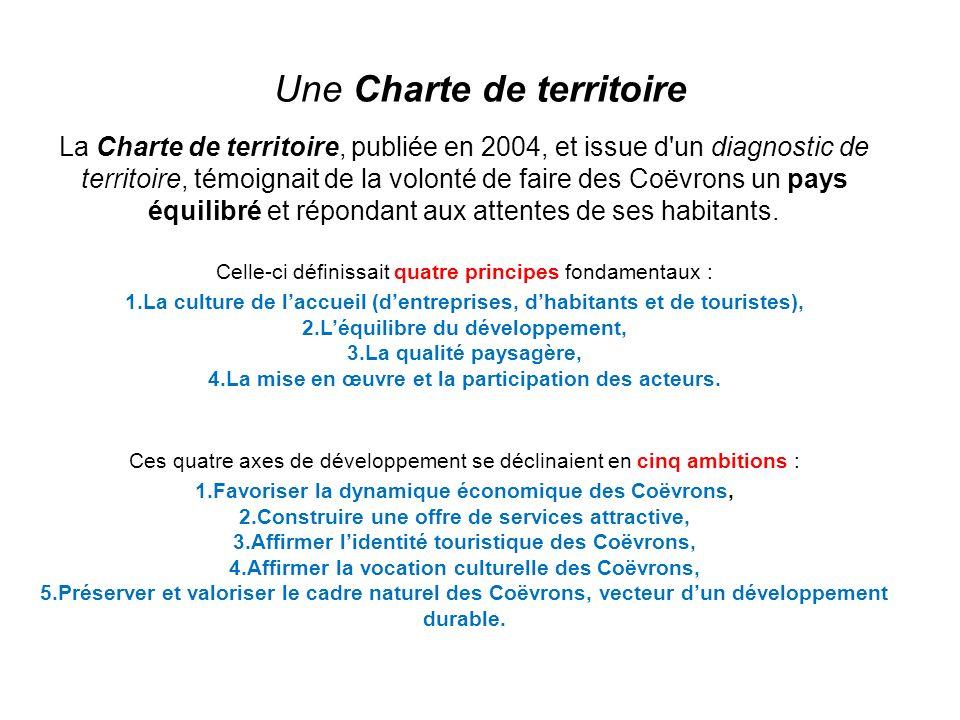 Une Charte de territoire La Charte de territoire, publiée en 2004, et issue d'un diagnostic de territoire, témoignait de la volonté de faire des Coëvr