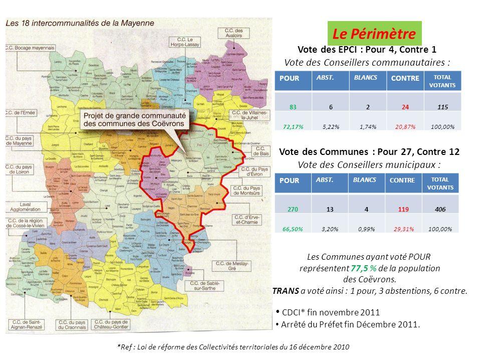 Le Périmètre Vote des EPCI : Pour 4, Contre 1 Vote des Conseillers communautaires : POUR ABST.BLANCS CONTRE TOTAL VOTANTS 836224115 72,17%5,22%1,74%20