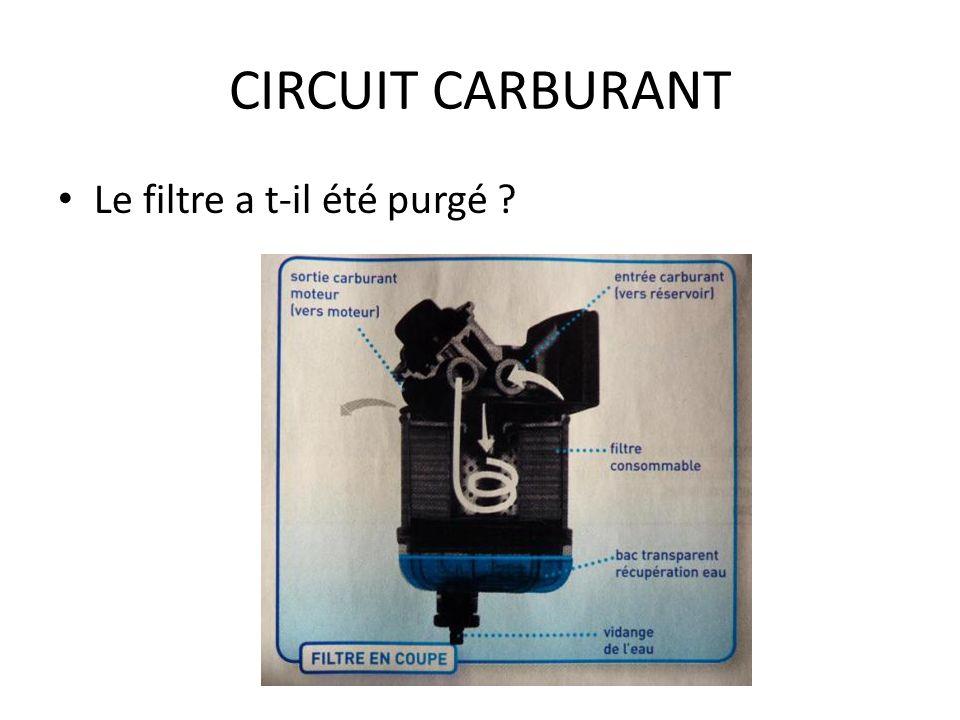 CIRCUIT CARBURANT Le filtre a t-il été purgé ?
