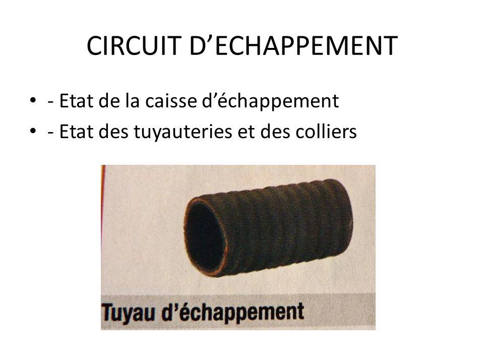 CIRCUIT DECHAPPEMENT - Etat de la caisse déchappement - Etat des tuyauteries et des colliers