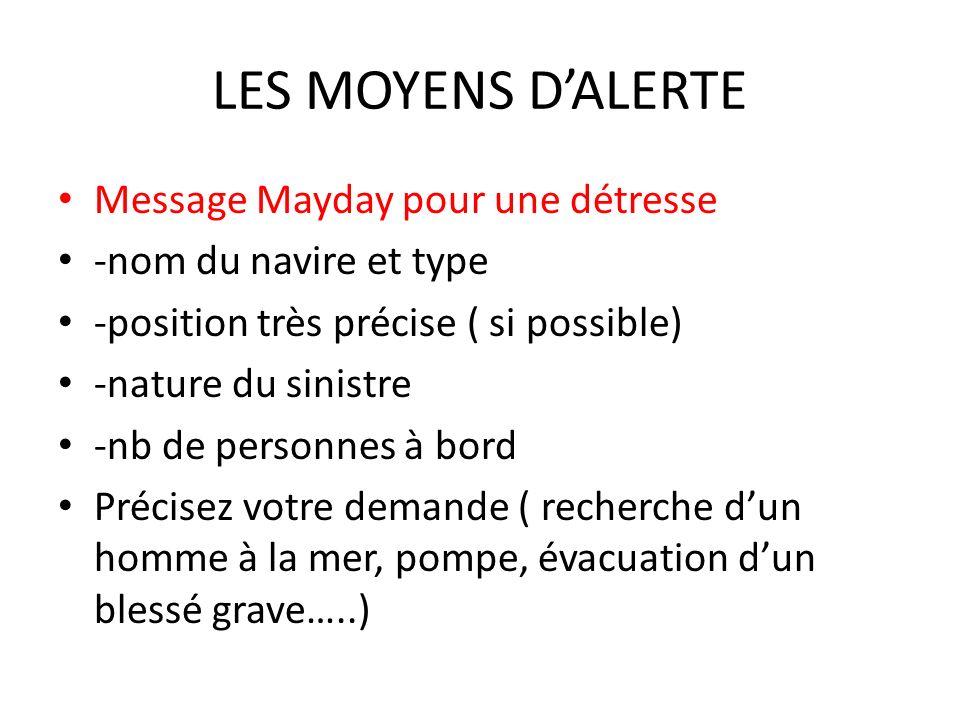 LES MOYENS DALERTE Message Mayday pour une détresse -nom du navire et type -position très précise ( si possible) -nature du sinistre -nb de personnes
