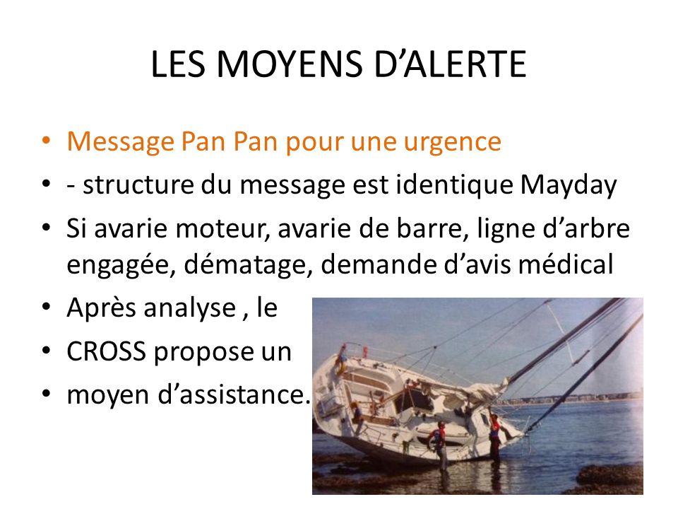 LES MOYENS DALERTE Message Pan Pan pour une urgence - structure du message est identique Mayday Si avarie moteur, avarie de barre, ligne darbre engagé