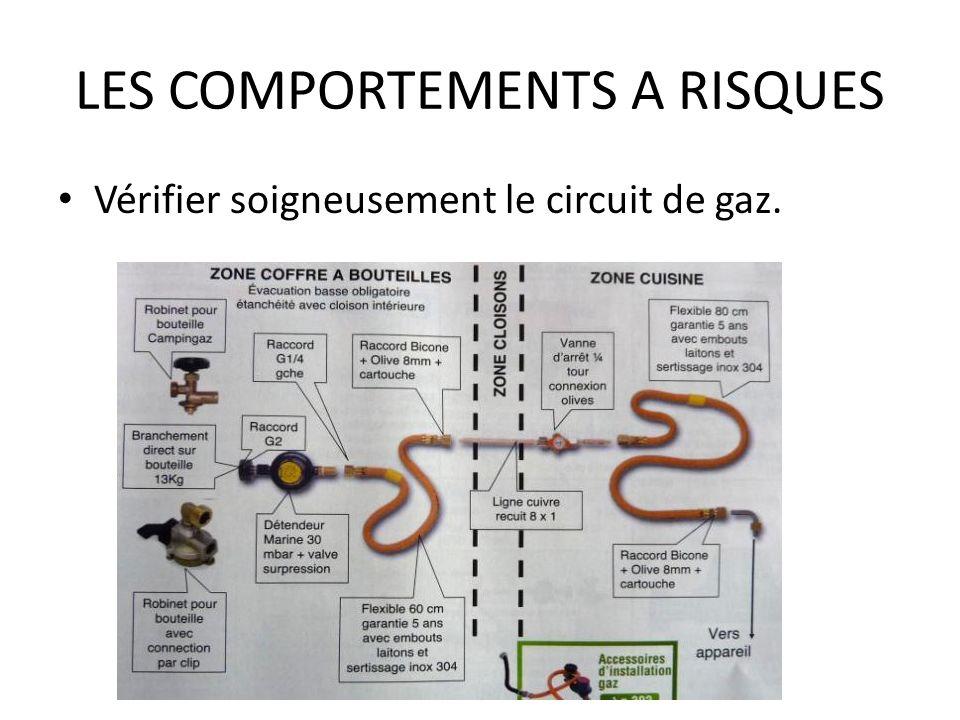 LES COMPORTEMENTS A RISQUES Vérifier soigneusement le circuit de gaz.