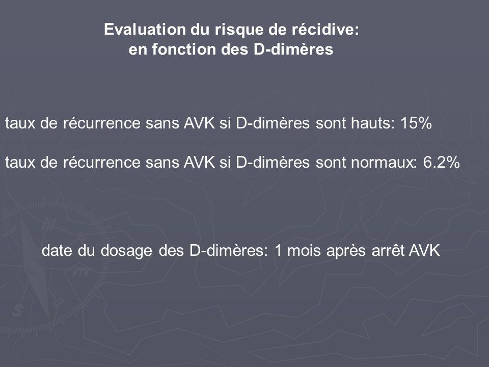 taux de récurrence sans AVK si D-dimères sont hauts: 15% taux de récurrence sans AVK si D-dimères sont normaux: 6.2% date du dosage des D-dimères: 1 mois après arrêt AVK