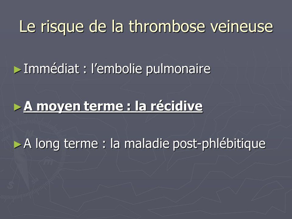 Le risque de la thrombose veineuse Immédiat : lembolie pulmonaire Immédiat : lembolie pulmonaire A moyen terme : la récidive A moyen terme : la récidive A long terme : la maladie post-phlébitique A long terme : la maladie post-phlébitique