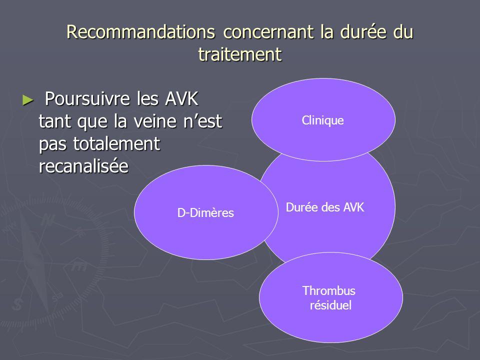 Recommandations concernant la durée du traitement Poursuivre les AVK tant que la veine nest pas totalement recanalisée Poursuivre les AVK tant que la veine nest pas totalement recanalisée Durée des AVK Thrombus résiduel D-Dimères Clinique