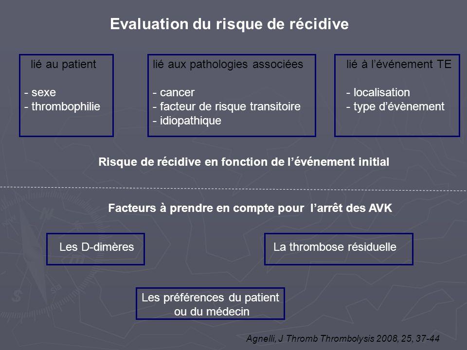 lié au patient - sexe - thrombophilie lié à lévénement TE - localisation - type dévènement lié aux pathologies associées - cancer - facteur de risque transitoire - idiopathique Risque de récidive en fonction de lévénement initial Facteurs à prendre en compte pour larrêt des AVK Les D-dimères Les préférences du patient ou du médecin La thrombose résiduelle Evaluation du risque de récidive Agnelli, J Thromb Thrombolysis 2008, 25, 37-44