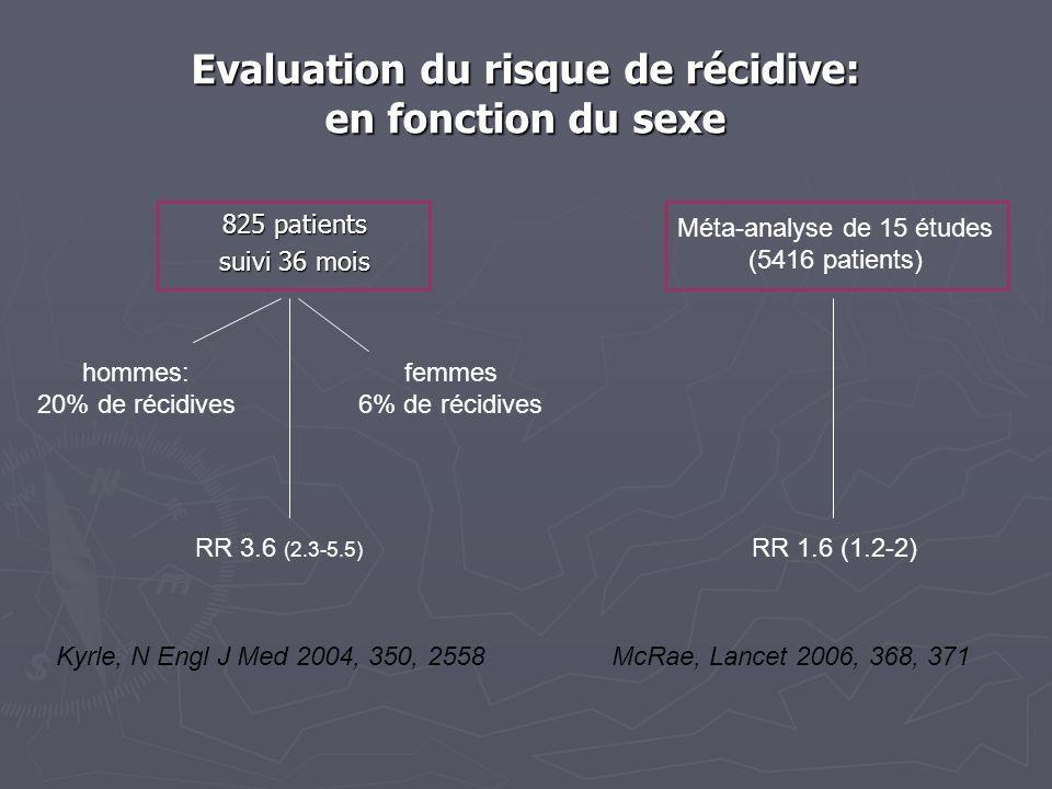Evaluation du risque de récidive: en fonction du sexe 825 patients suivi 36 mois hommes: 20% de récidives femmes 6% de récidives RR 3.6 (2.3-5.5) Kyrle, N Engl J Med 2004, 350, 2558 Méta-analyse de 15 études (5416 patients) RR 1.6 (1.2-2) McRae, Lancet 2006, 368, 371