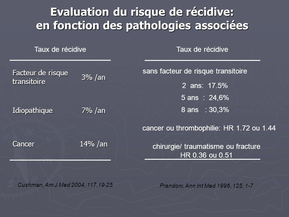 Evaluation du risque de récidive: en fonction des pathologies associées Facteur de risque transitoire 3% /an Idiopathique 7% /an Cancer 14% /an Cushman, Am J Med 2004, 117,19-25 sans facteur de risque transitoire 2 ans: 17.5% 5 ans : 24,6% 8 ans : 30,3% cancer ou thrombophilie: HR 1.72 ou 1.44 chirurgie/ traumatisme ou fracture HR 0.36 ou 0.51 Prandoni, Ann Int Med 1996, 125, 1-7 Taux de récidive