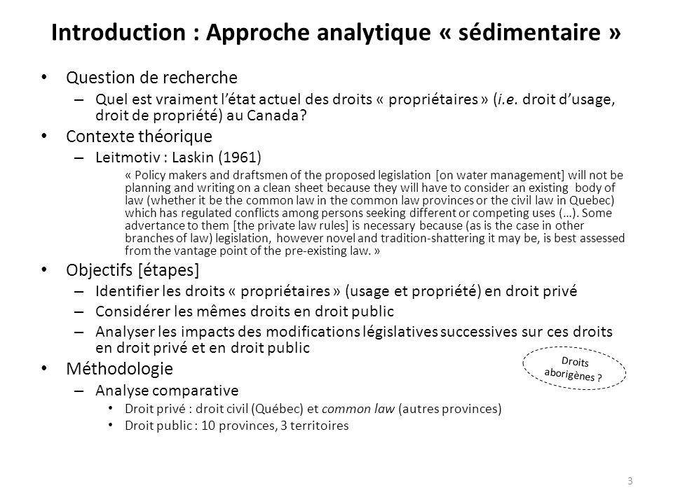 Introduction : Approche analytique « sédimentaire » Question de recherche – Quel est vraiment létat actuel des droits « propriétaires » (i.e. droit du