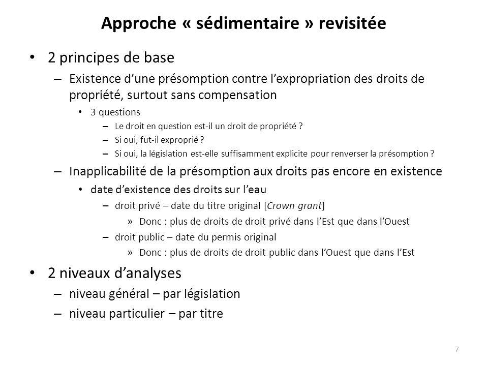 Approche « sédimentaire » revisitée 2 principes de base – Existence dune présomption contre lexpropriation des droits de propriété, surtout sans compe