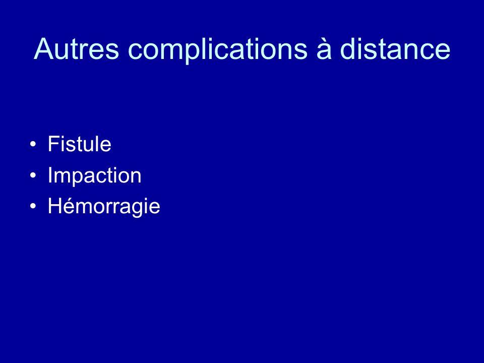 Autres complications à distance Fistule Impaction Hémorragie