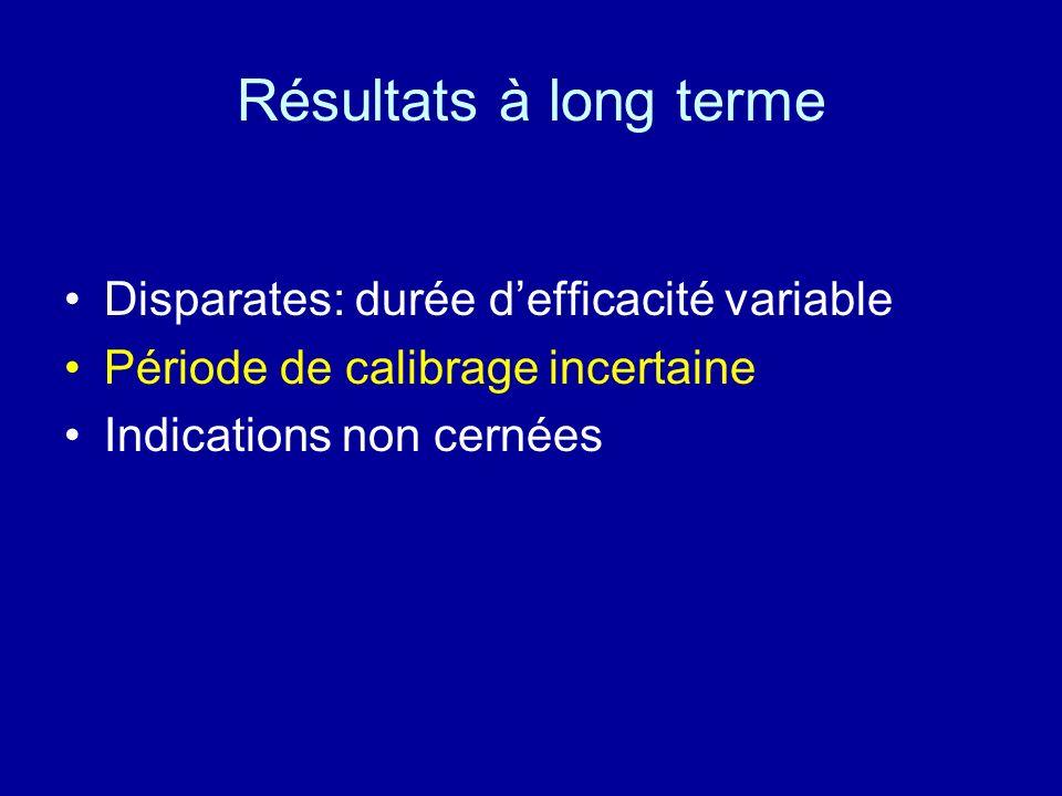 Résultats à long terme Disparates: durée defficacité variable Période de calibrage incertaine Indications non cernées